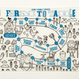 Farm To Table Silicone Placemat